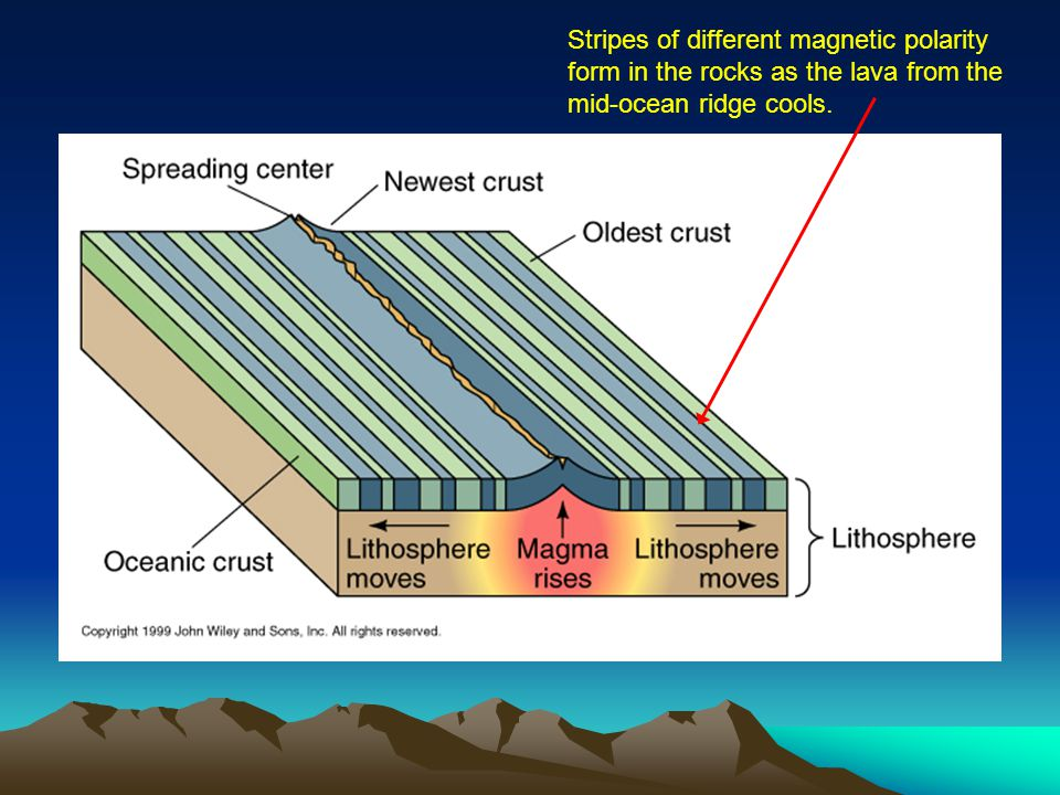28 How Do Magnetic Stripes Form On The Ocean Floor
