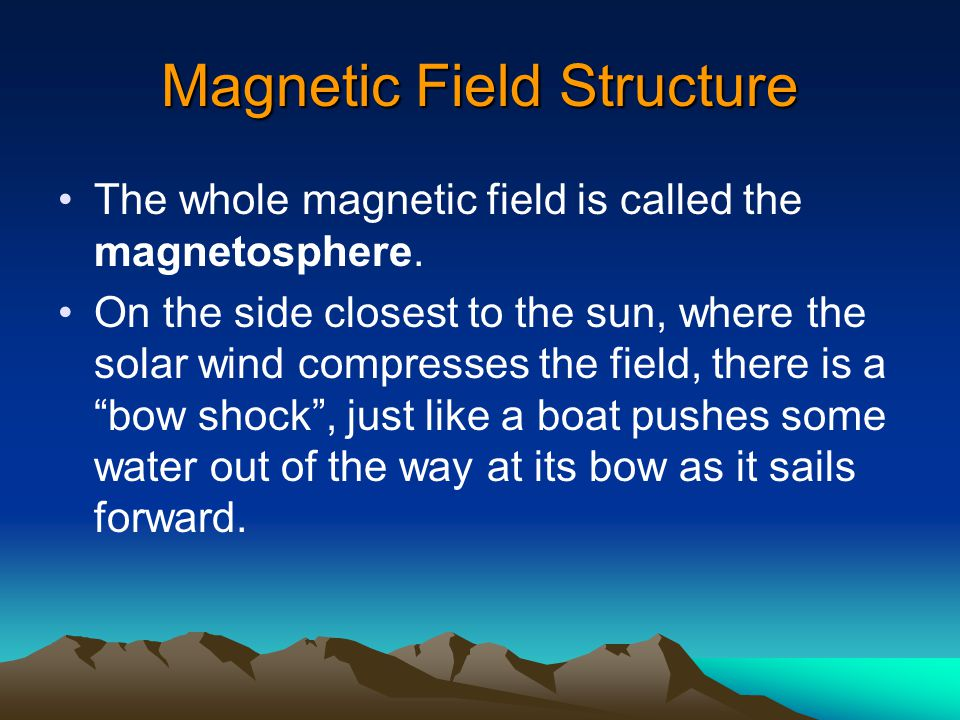 Magnetic Field Structure