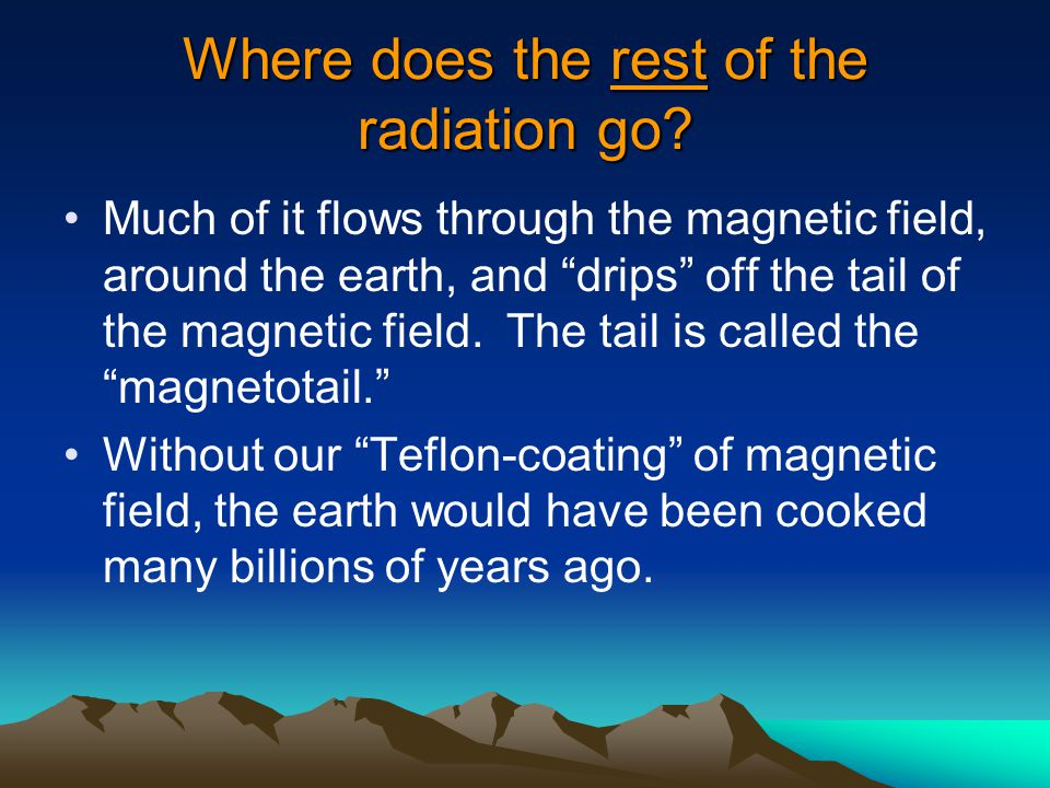 Where does the rest of the radiation go