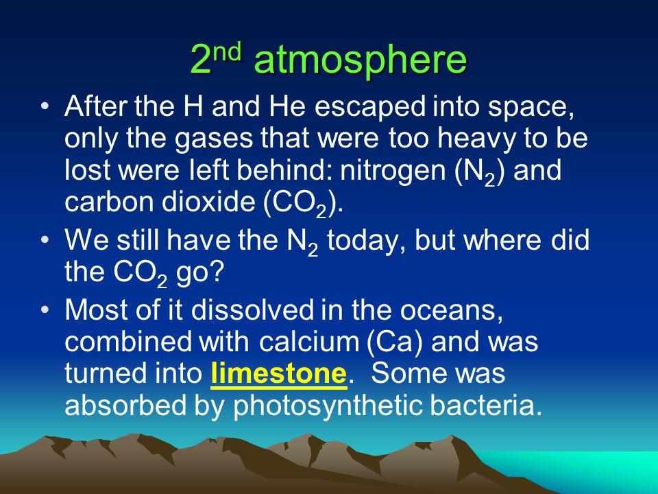 2nd atmosphere