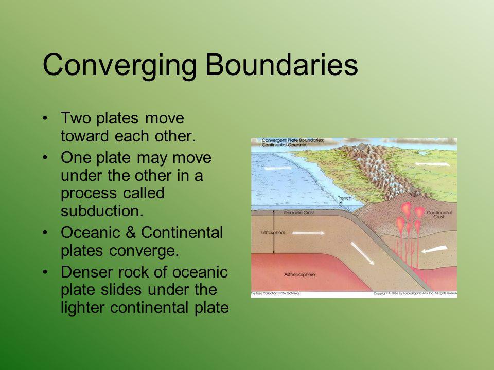 Converging Boundaries