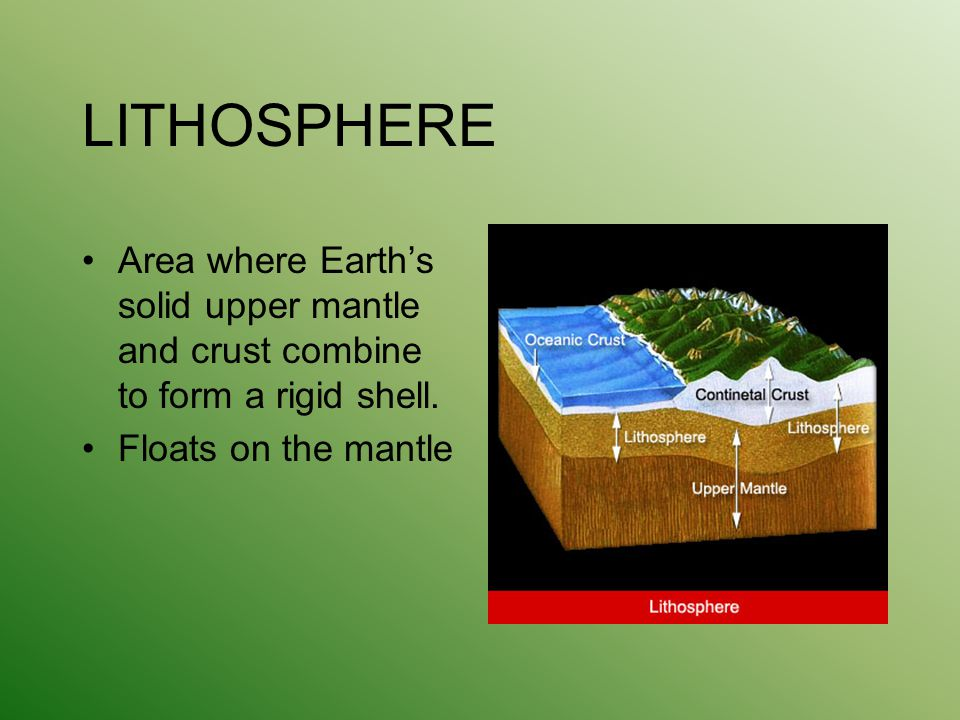 LITHOSPHERE Area where Earth's solid upper mantle and crust combine to form a rigid shell.