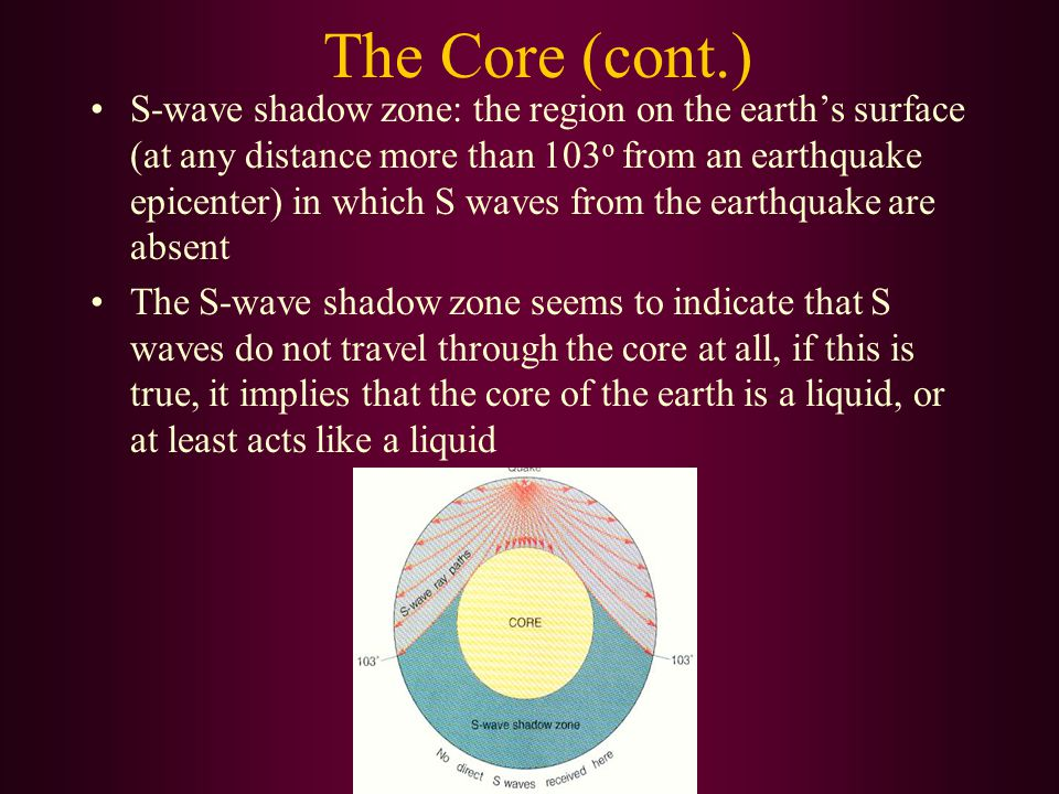 The Core (cont.)