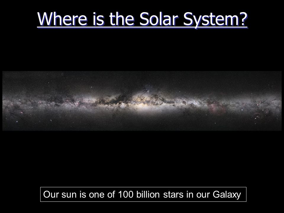 Where is the Solar System