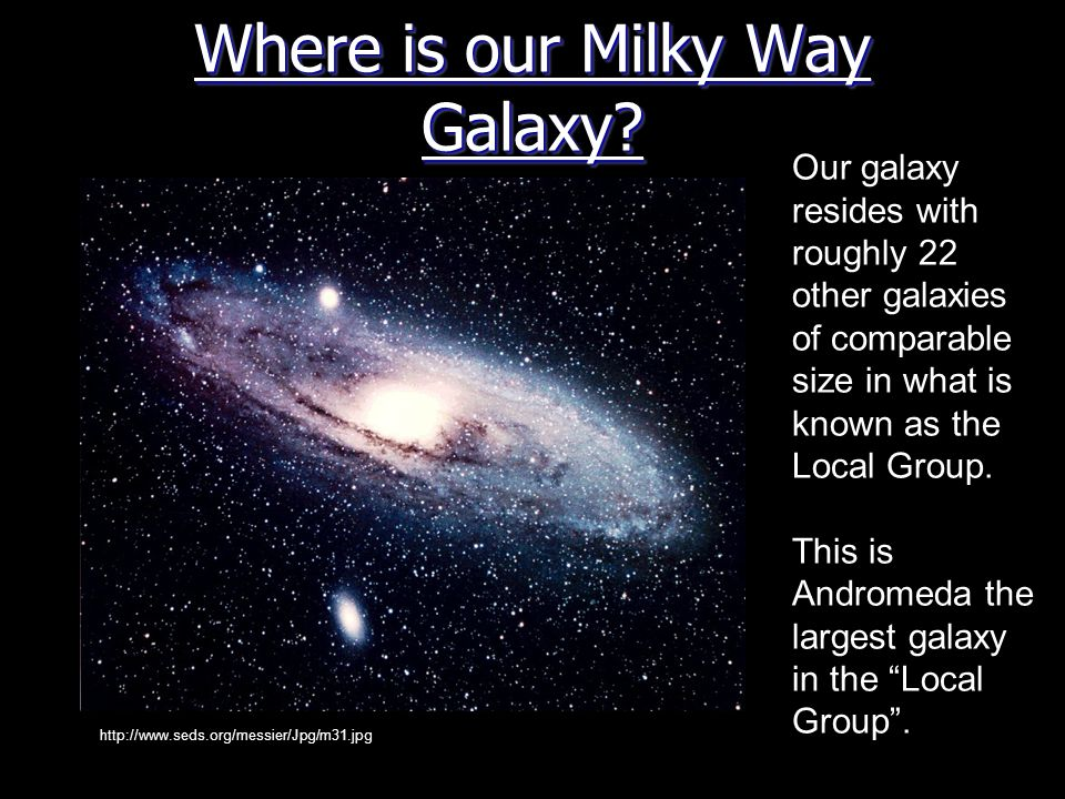 Where is our Milky Way Galaxy