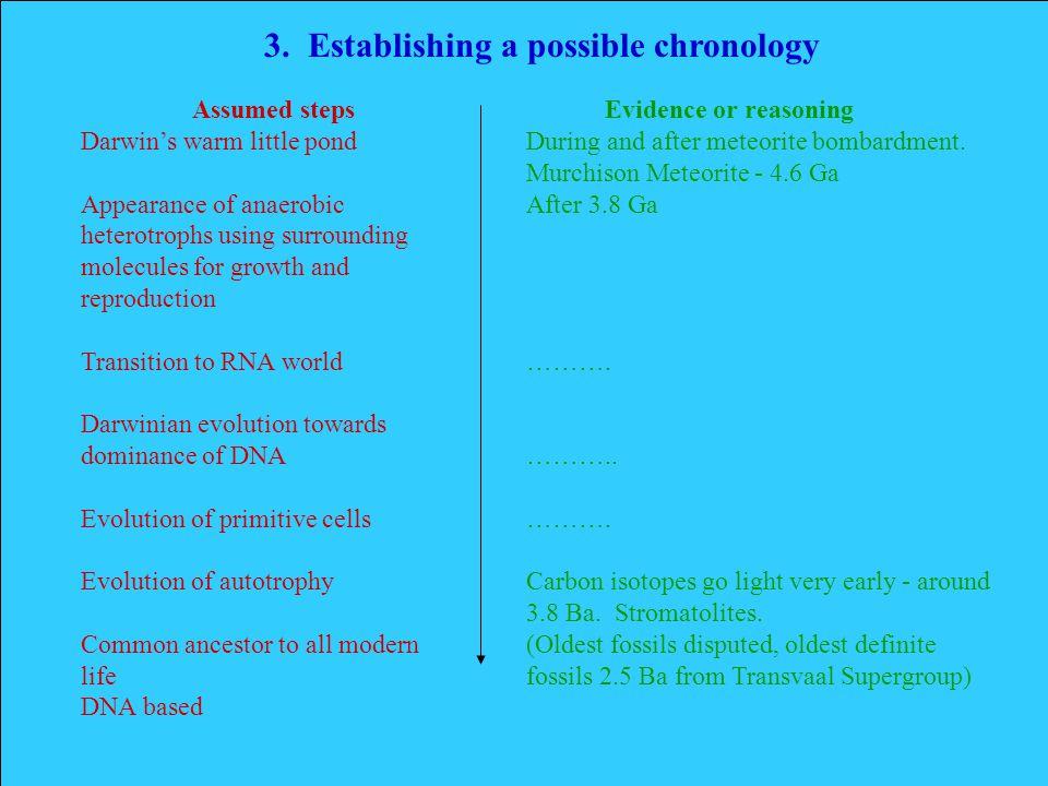 3. Establishing a possible chronology