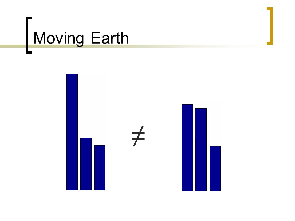 Moving Earth ≠
