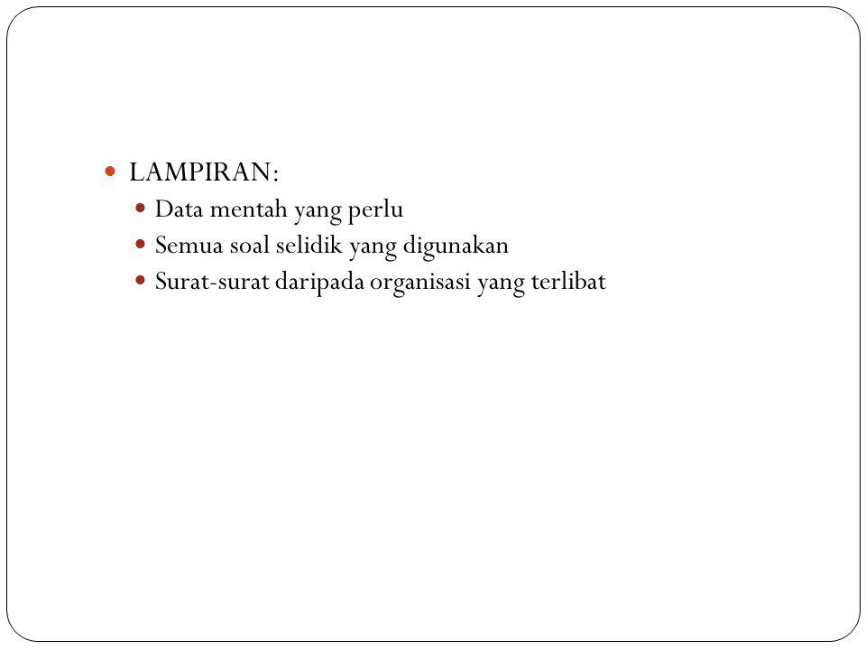 LAMPIRAN: Data mentah yang perlu Semua soal selidik yang digunakan