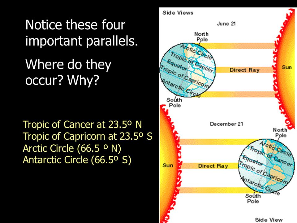 Notice these four important parallels. Where do they occur Why