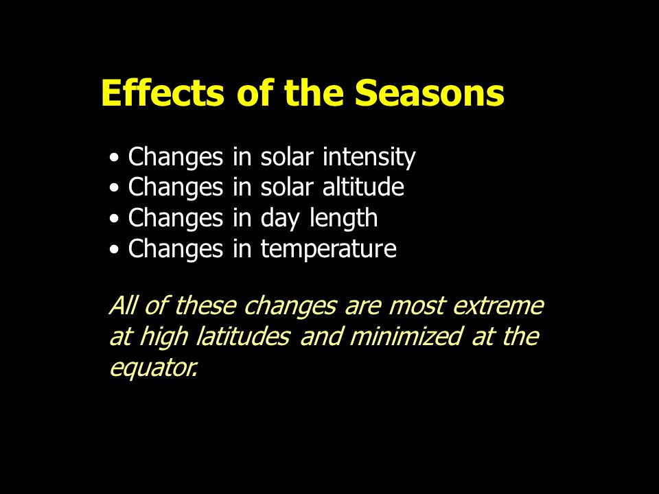 Effects of the Seasons Changes in solar intensity