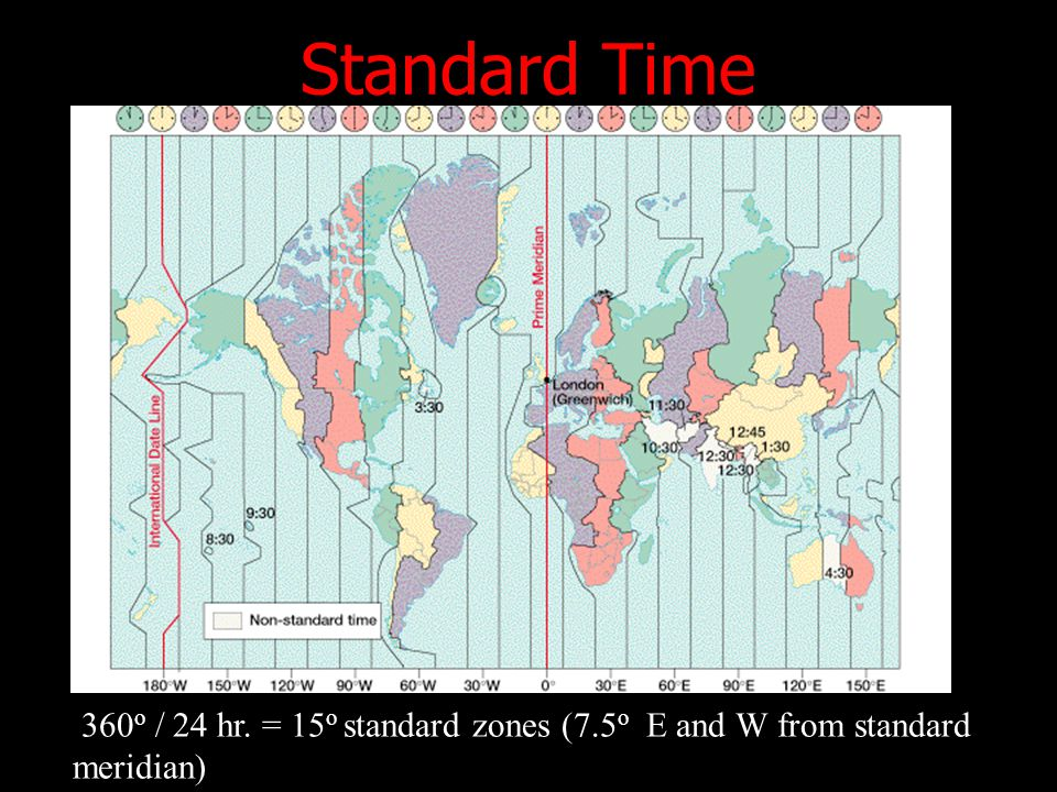 Standard Time 360o / 24 hr. = 15o standard zones (7.5o E and W from standard meridian)