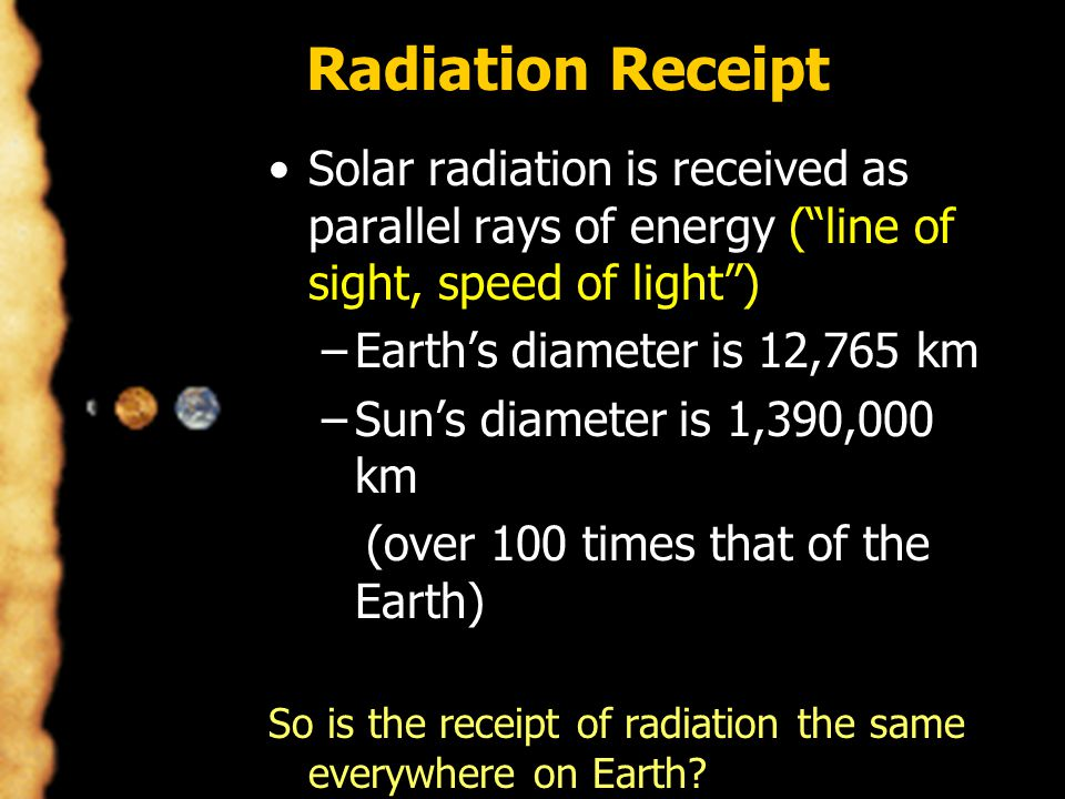 Radiation Receipt Solar radiation is received as parallel rays of energy ( line of sight, speed of light )