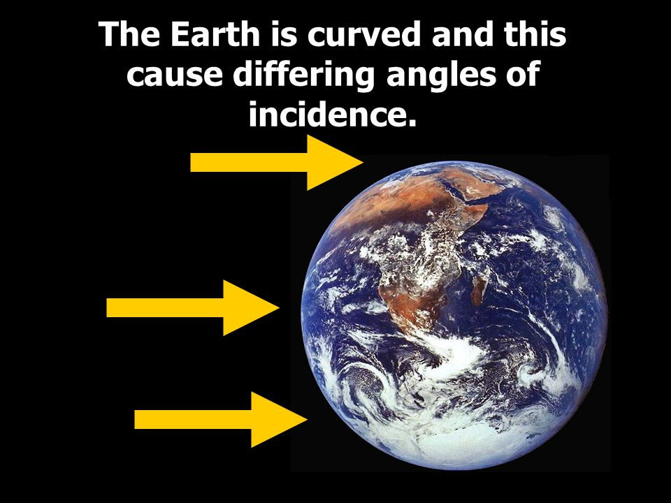 The Earth is curved and this cause differing angles of incidence.