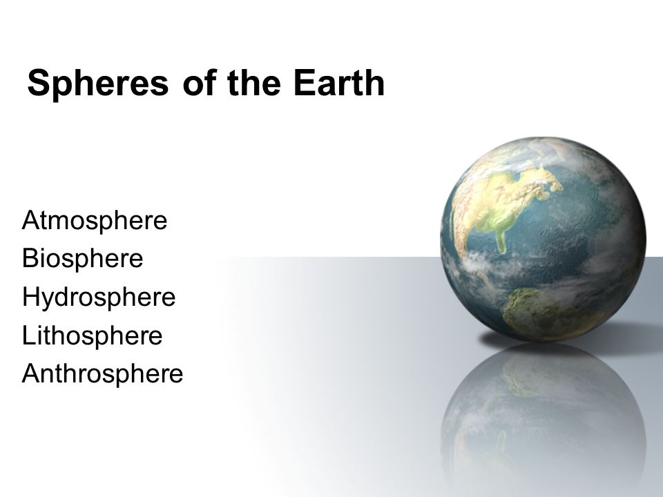 Atmosphere Biosphere Hydrosphere Lithosphere Anthrosphere