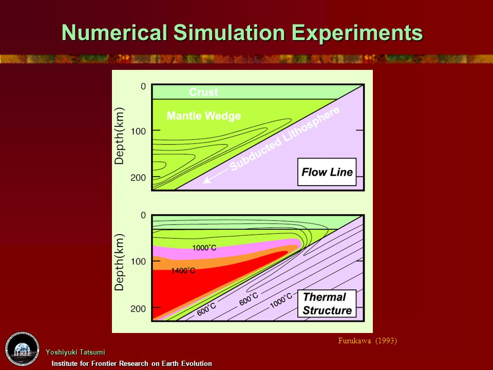 Numerical Simulation Experiments