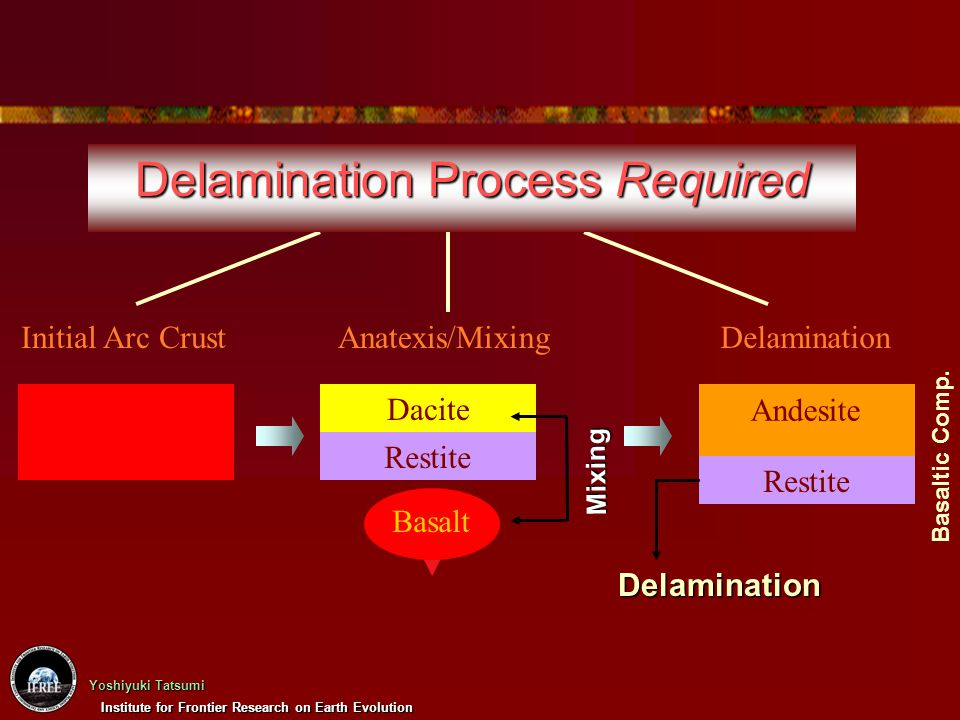 Delamination Process Required