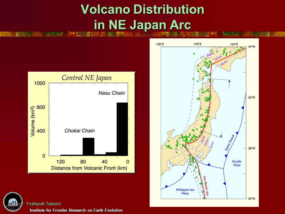 Volcano Distribution in NE Japan Arc