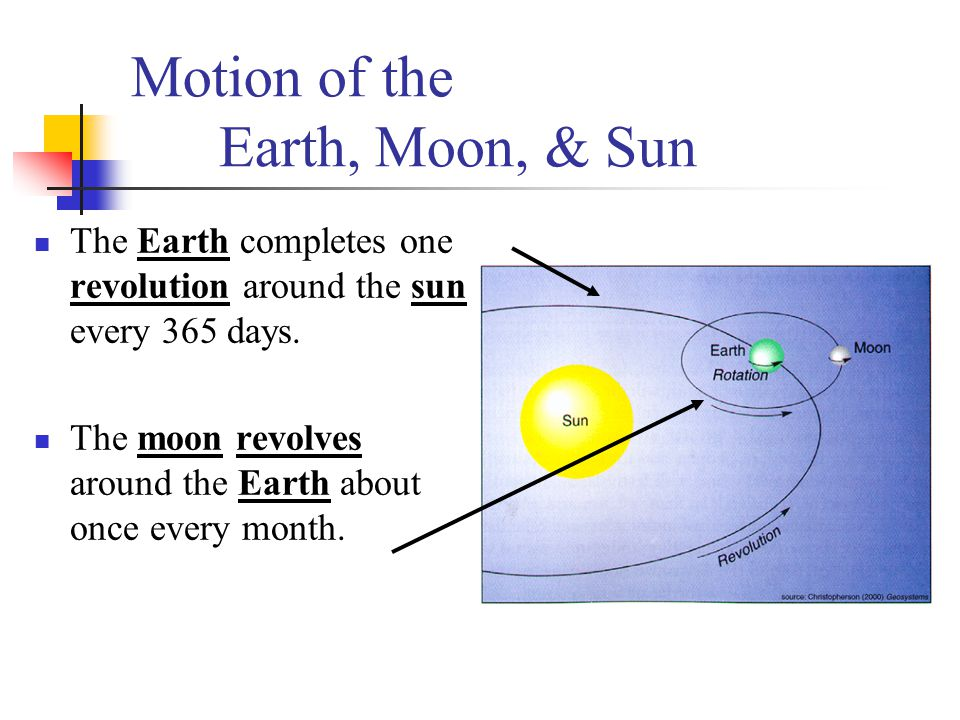 Motion of the Earth, Moon, & Sun