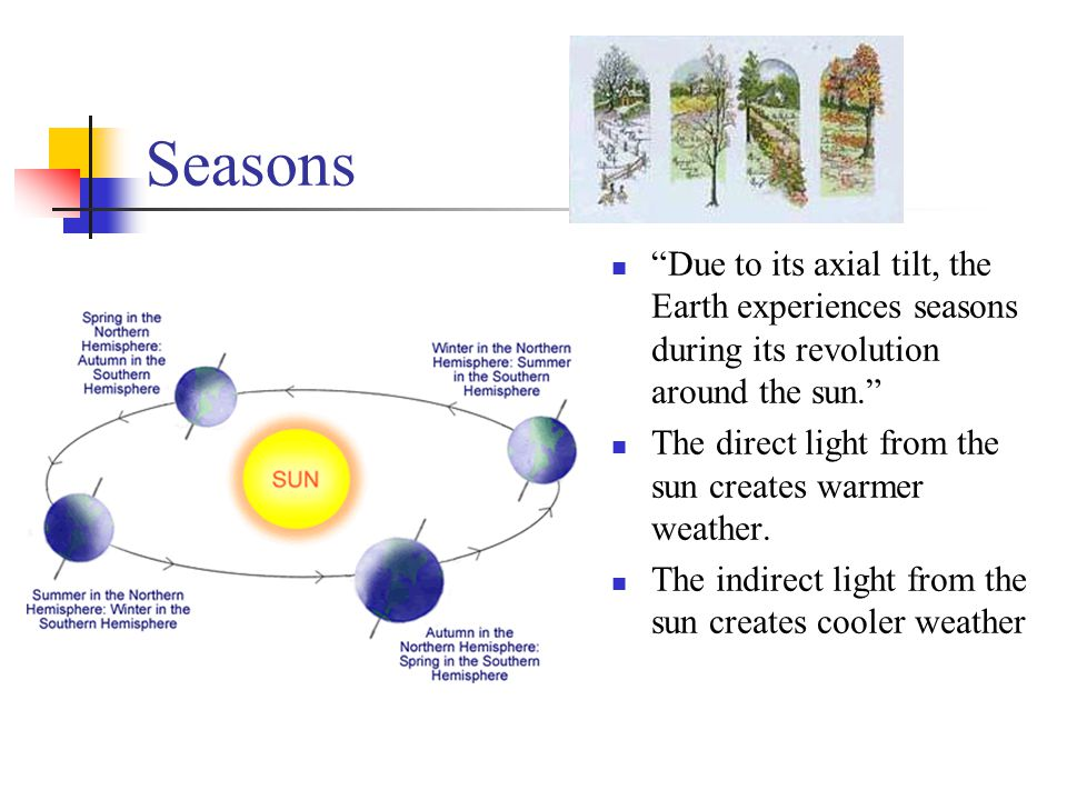 Seasons Due to its axial tilt, the Earth experiences seasons during its revolution around the sun.