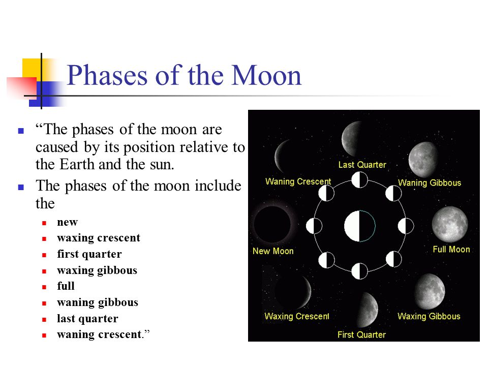 Phases of the Moon The phases of the moon are caused by its position relative to the Earth and the sun.