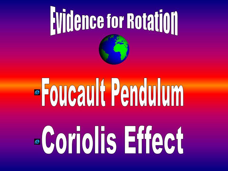 Evidence for Rotation Foucault Pendulum Coriolis Effect