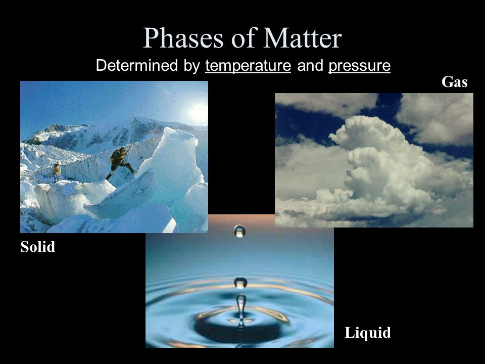 Phases of Matter Determined by temperature and pressure Gas Solid