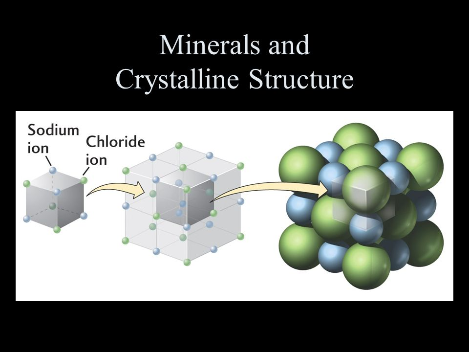 Minerals and Crystalline Structure