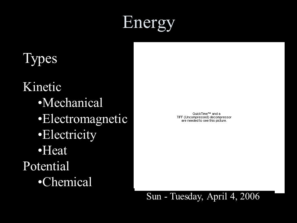 Energy Types Kinetic Mechanical Electromagnetic Electricity Heat