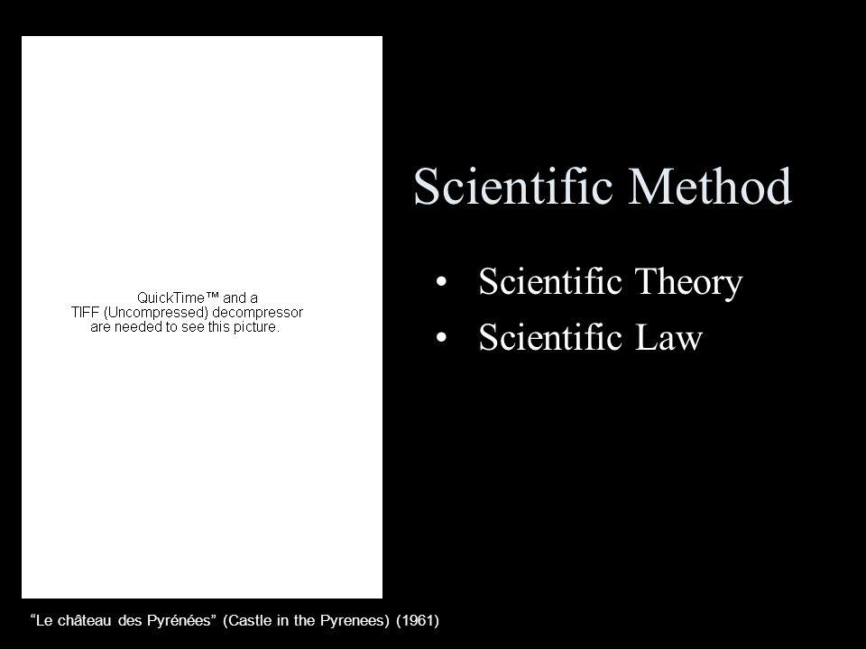 Scientific Method Scientific Theory Scientific Law