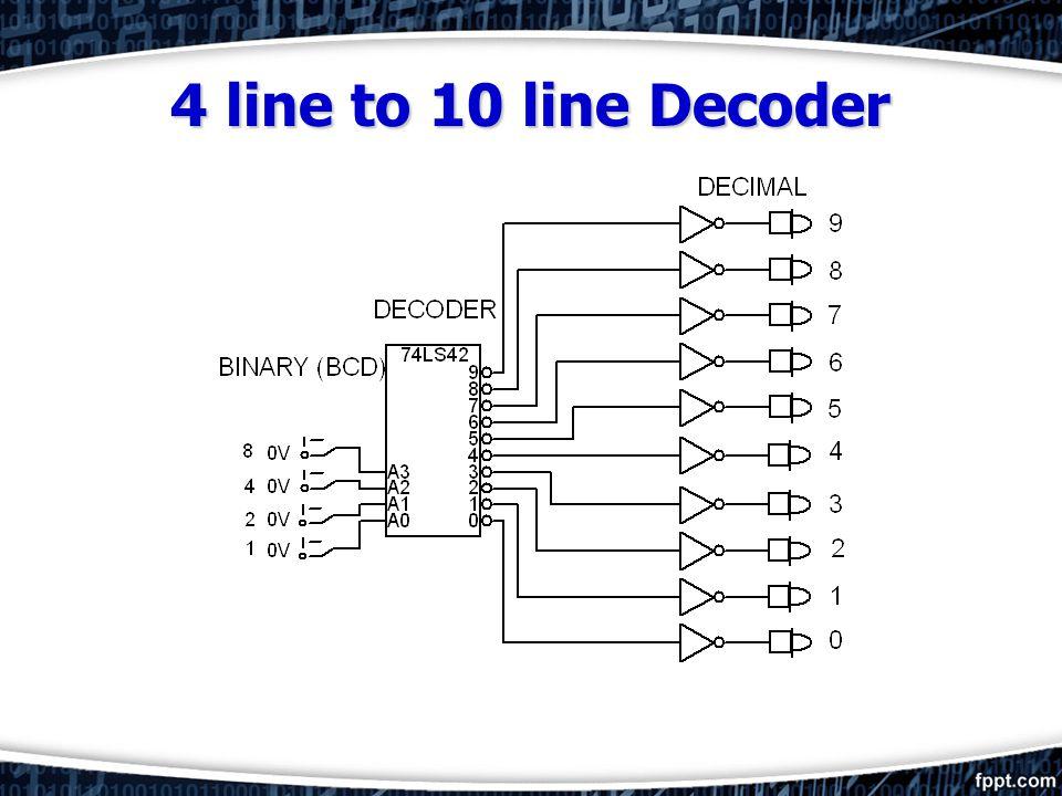 4 line to 10 line Decoder