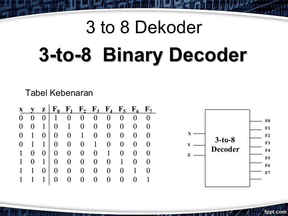 3 to 8 Dekoder