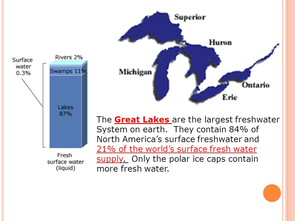 The Great Lakes are the largest freshwater