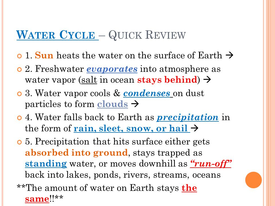 Water Cycle – Quick Review