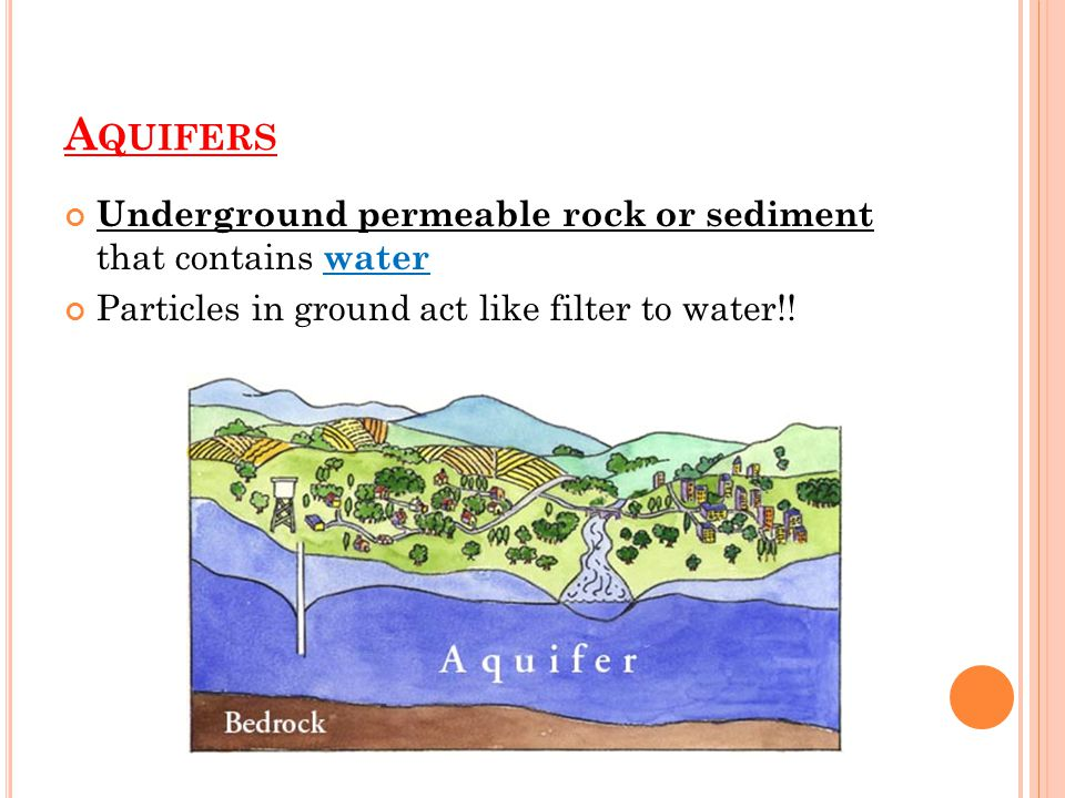 Aquifers Underground permeable rock or sediment that contains water