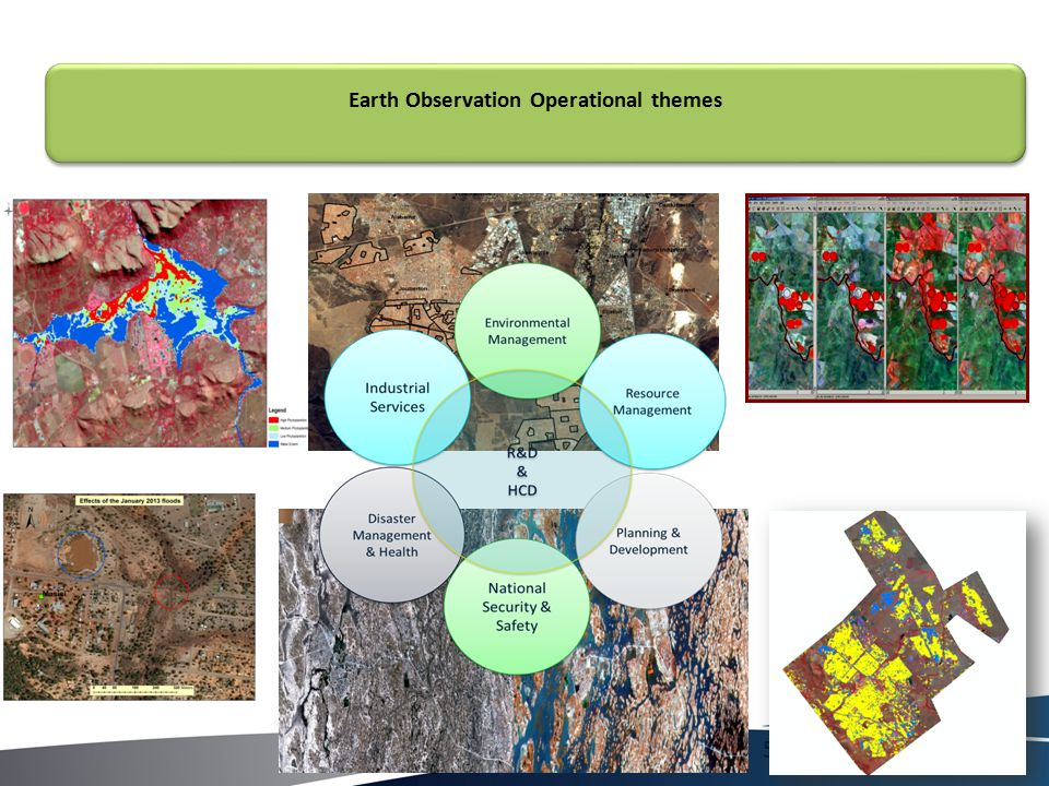 Earth Observation Operational themes