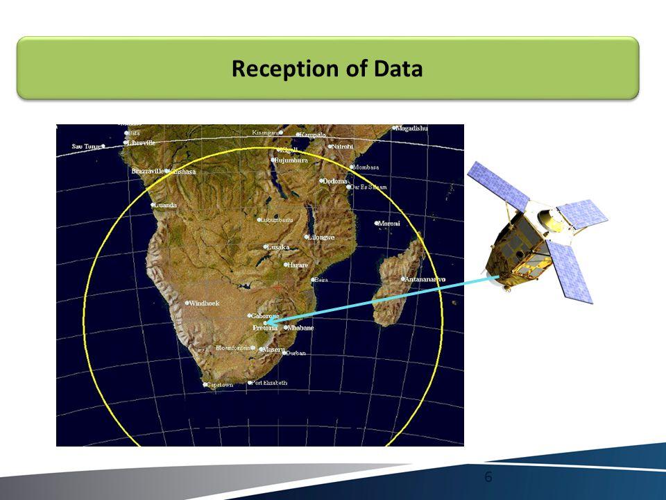 Reception of Data