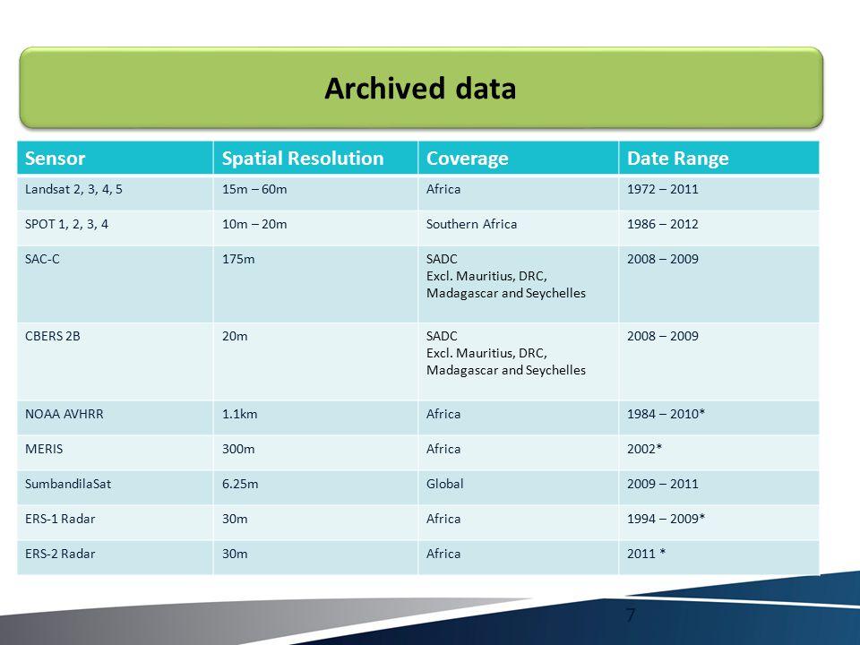 Archived data Sensor Spatial Resolution Coverage Date Range