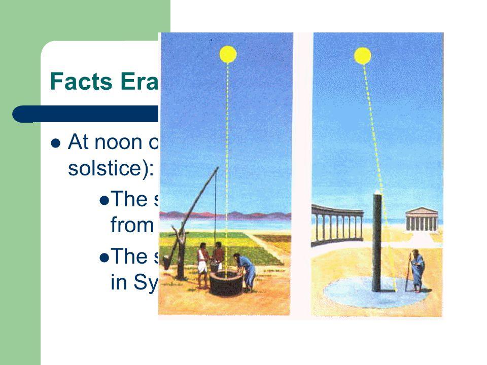 Facts Eratosthenes knew: