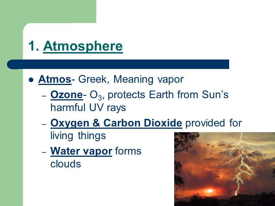 1. Atmosphere Atmos- Greek, Meaning vapor