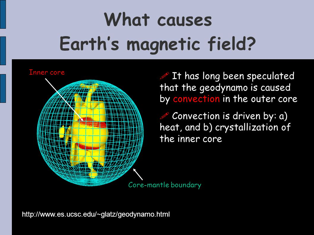 What causes Earth's magnetic field