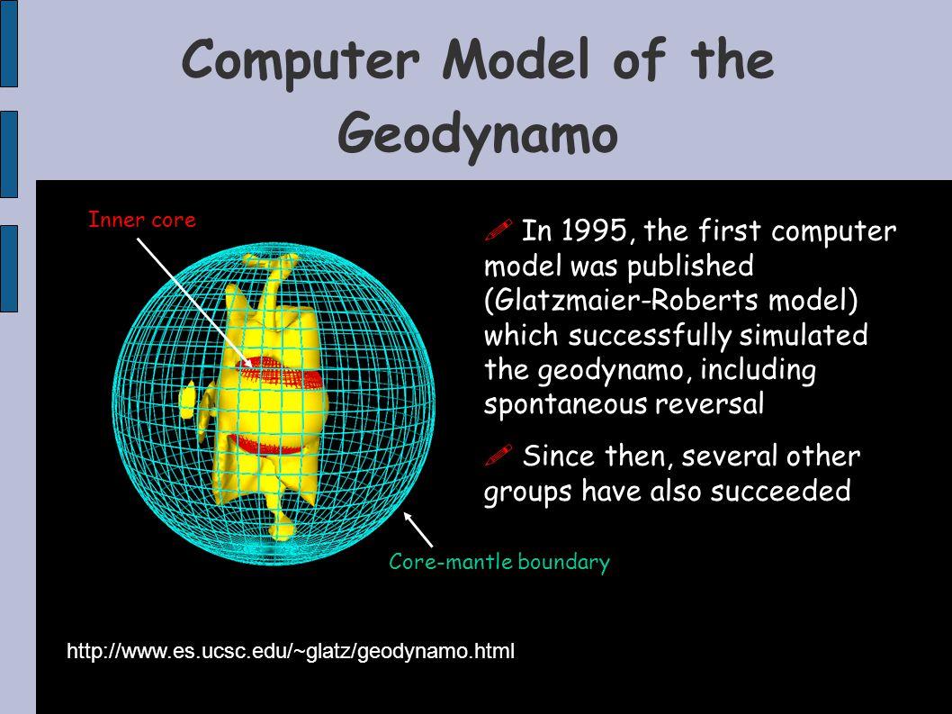 Computer Model of the Geodynamo