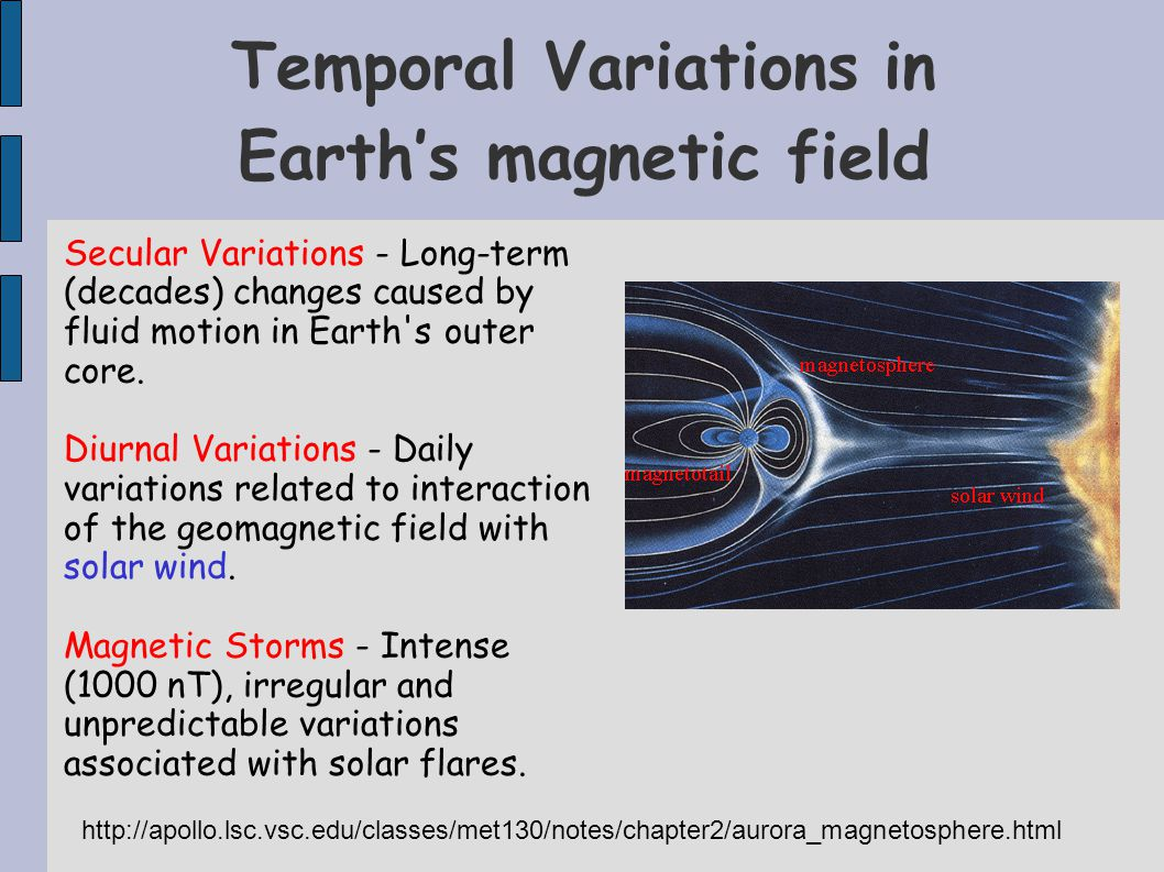 Temporal Variations in Earth's magnetic field