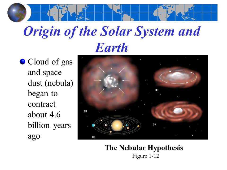 Origin of the Solar System and Earth