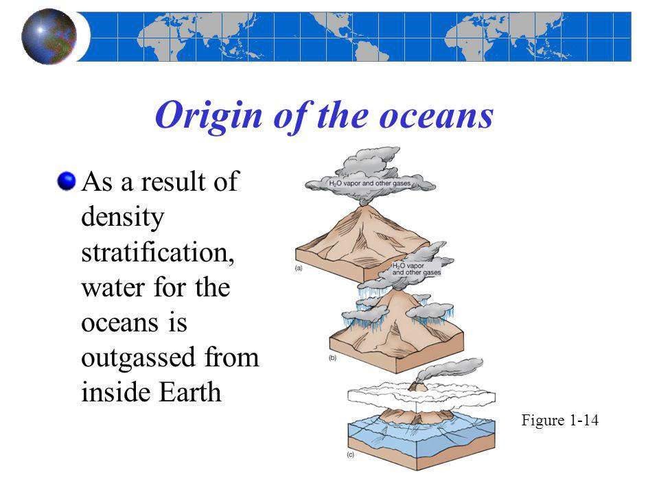 Origin of the oceans As a result of density stratification, water for the oceans is outgassed from inside Earth.