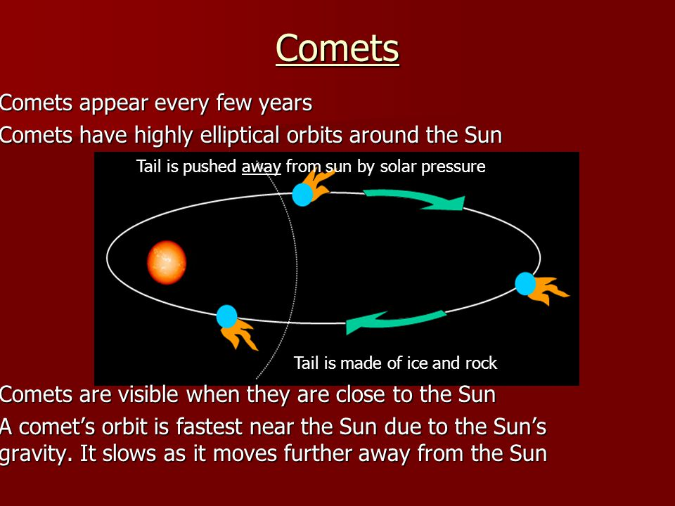 Comets Comets appear every few years