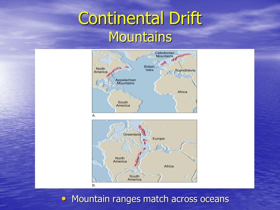 Continental Drift Mountains