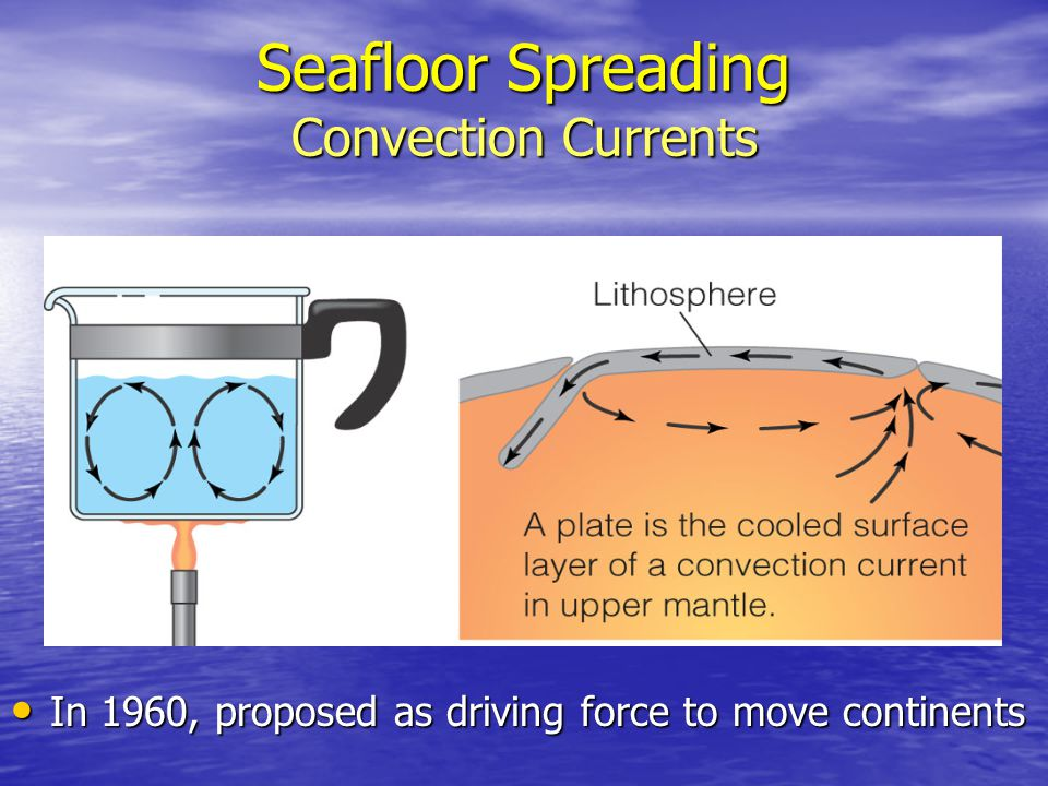 Seafloor Spreading Convection Currents