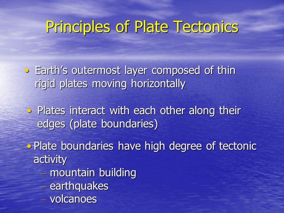Principles of Plate Tectonics