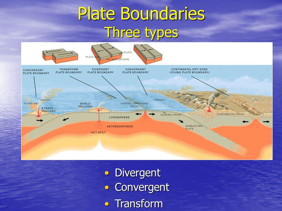 Plate Boundaries Three types