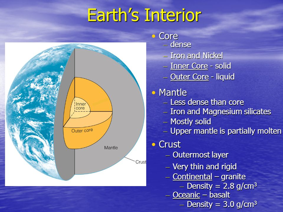 Earth's Interior Core Mantle Crust dense Iron and Nickel